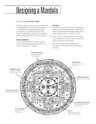 designing a mandala save the savages
