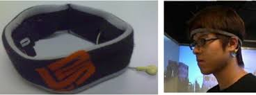eeg headband a picture of the wearable wireless eeg system nctu bci headband