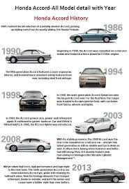 honda accord history talking covers honda accord 2013 user review and technical
