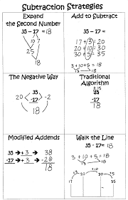 here u0027s a page that outlines different strategies for subtraction
