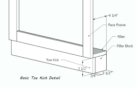 kitchen cabinet toe kick options kitchen cabinet kick plate toe kick for kitchen cabinets drawers