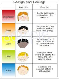 176 best communication feelings theme ideas activities images on