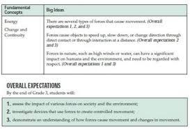 all worksheets grade 3 science worksheets forces free