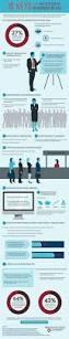 Floor Plans For Businesses Best 20 Small Business Plan Ideas On Pinterest Marketing Ideas