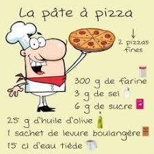 humour cuisine panneau humour déco cuisine recette pâte à pizza