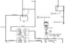 98 f150 starter wiring diagram wiring diagram