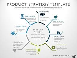product strategy 9 product strategy product attributes chapter