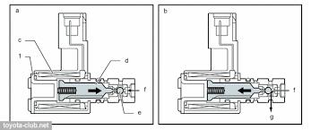daihatsu ej ve ecu wiring diagram wiring diagram simonand