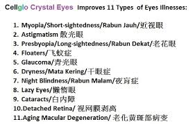 Astigmatism Night Blindness Take Better Care Of Your Eyes Health U0026 Eyesight From Today