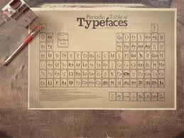 periodic table home decor home decor
