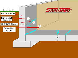 Basement Humidity - 73 best basement waterproofing images on pinterest basement