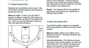 15 basketball home workout plan exercise schedule template 7 free