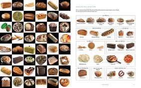 a first look new content from modernist bread modernist cuisine