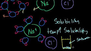 Khan Academy Periodic Table States Of Matter And Intermolecular Forces Chemistry Khan Academy