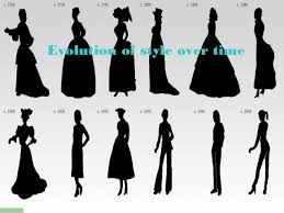 the evolution of western fashion