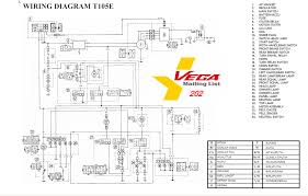 wiring diagrams for yamaha motorcycles u2013 readingrat net