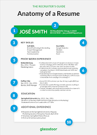 Job Resume Key Points by Anatomy Of A Resume The Recruiter U0027s Guide Glassdoor For Employers