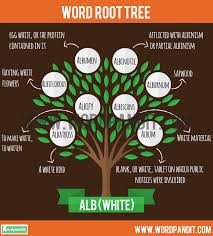 what is the latin root meaning light list of words based on alb root word with their meaning