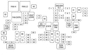 cadillac escalade mk3 third generation 2007 u2013 fuse box diagram