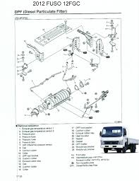 mitsubishi fuso wiring diagram efcaviation com