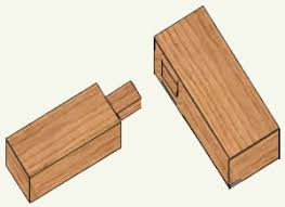 Mortise And Tenon Cabinet Doors Mortise Tenon Joint Construction Architecture Of Furniture