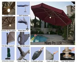Ikea Garden Umbrella by Patio Patio Umbrella Replacement Pole Home Designs Ideas