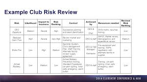 seminar brought to you by risk appetite vs risk capacity ppt