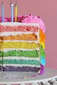 cakes for birthdays inside cakes for birthdays beyond parenting