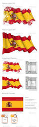 Spain Flags Spain Flag Grunge Spain Flag Grunge And Spain