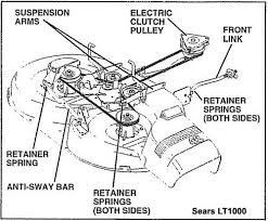 poulan pro riding lawn mower wiring diagram wiring diagram