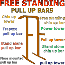 Diy Backyard Pull Up Bar by Best Home Doorway Pull Up Bar Chin Up Bar Guide U2013 What To Know