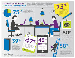 5 flexible work strategies and the companies that use them