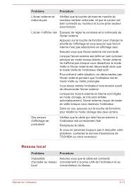 bureau ne s affiche pas réseau local toshiba satellite z30 a manuel d utilisation page
