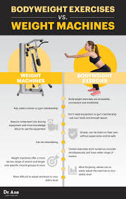 6 benefits of bodyweight exercises dr axe