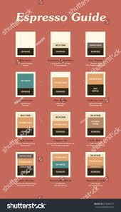 espresso macchiato espresso based drinks visual guide ingredient stock vector