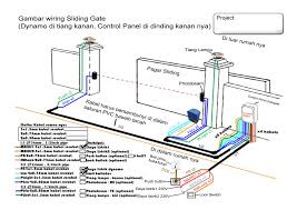 autogate system wiring diagram autogate wiring diagrams collection