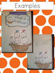 collaboration cuties thanksgiving interactive notebook activities