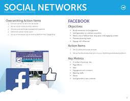 Plan Social Media 2015 Sample Social Media Tactical Plan