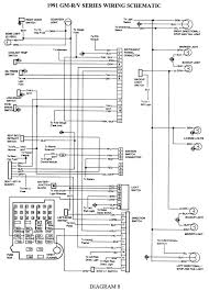 1991 bounder wiring diagram fleetwood rv electrical schematic