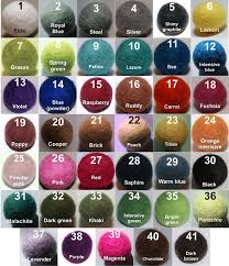 25 Unique Vintage Balls Ideas 35 Best Home Decor Images On For The Home Bedrooms And
