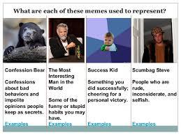 Confession Kid Meme - multimedia04