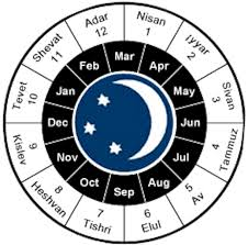months of the hebrew calendar judaism lesson 2 the hebrew calendar bubbe wisdom bubbe wisdom