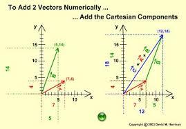 mathematics and vectors