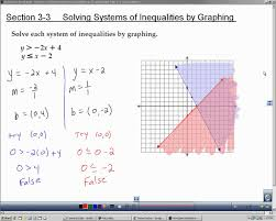 algebra 2 section 3 3 solving systems of inequalities by graphing