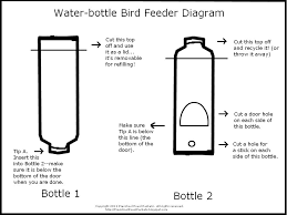 how to make a bird feeder from water bottles tutorial