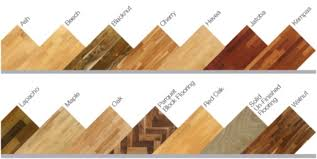 Hardwood Floor Ideas Flooring Ideas Decor Advisor