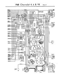 1968 nova wiring harness diagram wiring diagrams for diy car repairs