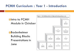 building a residency based pcmh best practices and lessons