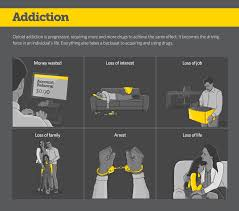 Addicted To Rehab by Helping Drug Addicted Inmates Break The Cycle