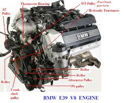bmw engine diagrams bmw wiring diagrams instruction